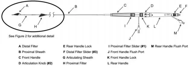 首款栓塞保护医疗器械Sentinel获FDA批准