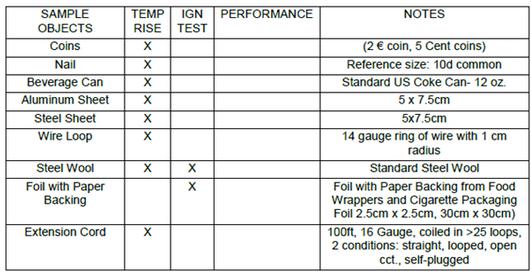 ofweek新能源汽车网 汽车电控 正文  在无线充电系统中,常见线圈结构