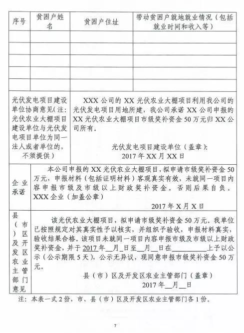 合肥农委印发《光伏农业大棚实施办法》 最高50万奖励