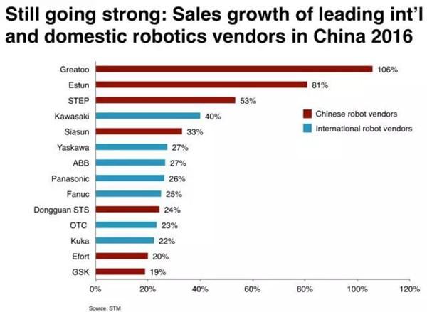 中国成为智能制造领导者? | 消费互联网成为工业互联网蓝图?