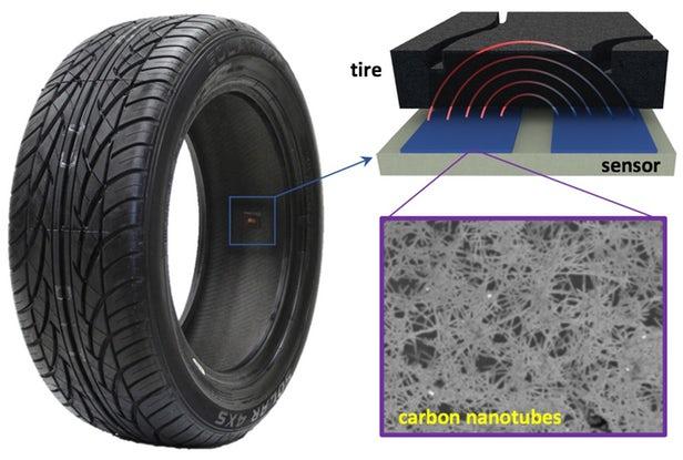 测量轮胎磨损传感器被研发