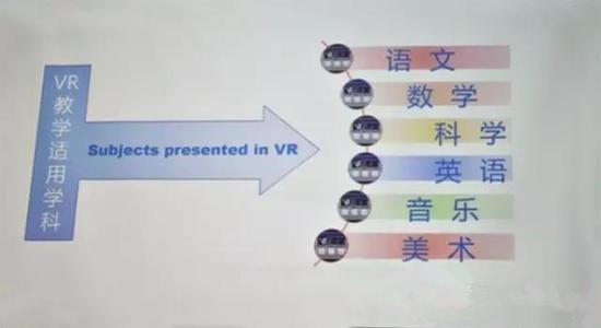 进入近百所小学的微视酷如何看待VR+教育市场?