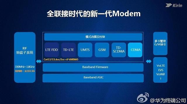华为海思发力5G 2019年麒麟990将再次震惊世界
