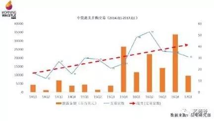 美国步步紧逼 中国芯更自强自给率逐步提升