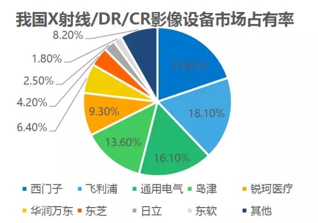 2017中国医疗影像行业创新图谱重磅出炉