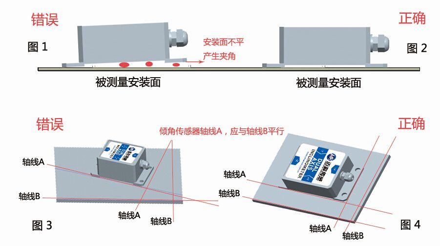 传感器能把安防带到怎样的智能化高度?