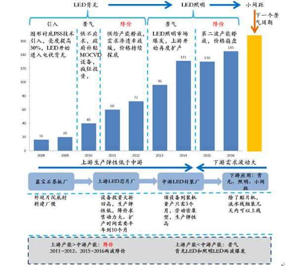 <a href=http://www.lskj-led.com/index.php/list/index/g/c/id/1.html target='_blank'>LED工矿灯</a>www.lskj-led.com