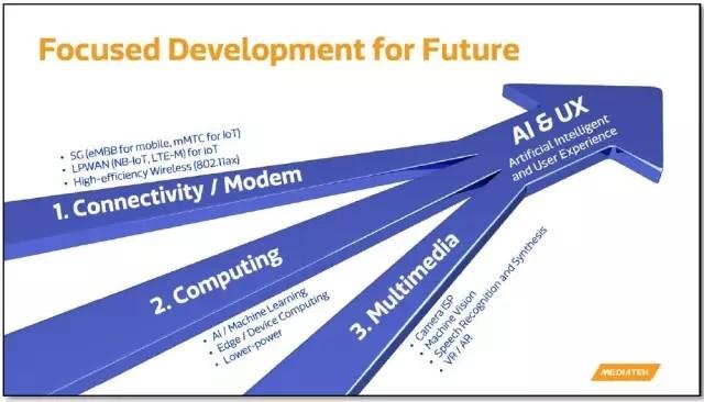 AI芯片领域变化不断 初创公司有哪些机会