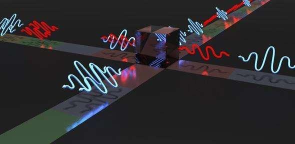 有望成为领跑者 中国将争夺量子通信标准话语权