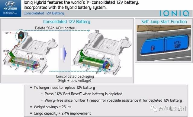 12V传统电池将会消亡?