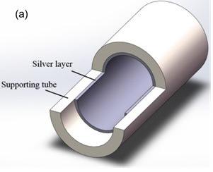 复旦大学采用光强检测SPR传感 精度提高100倍