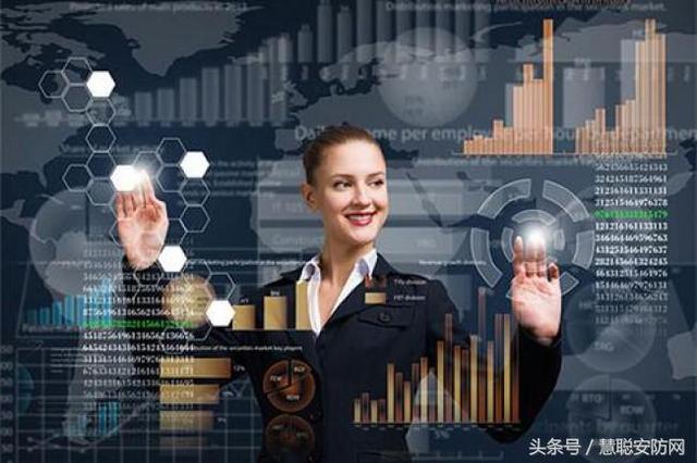 智能化浪潮下:数据挖掘是安防的发展方向