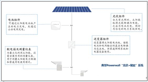 2017年全球动力电池梯次利用分析