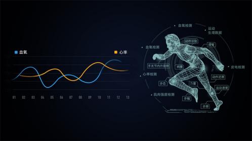 酷浪智能运动传感器推动智能硬件行业发展