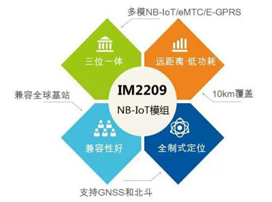 在具体部署中,从终端侧提供绿洲OS作为传感网络的入口,将感知层设备通过NB-IoT/ eMTC/LoRa等技术进行承载。运营商核心网和NB-IoT网络平滑对接,可以实现集中管控,业务数据处理,并集成到云平台上将智能终端指令下发至终端,核心数据上传。此外,绿洲物联网平台提供开放的API接口与第三方业务接口,面向不同的应用厂商合作形成相对应的场景化物联网解决方案,满足不同行业的垂直化业务需求,成为了智能联接的开端。 NB-IoT&LoRa并驾齐驱 新华三在4月Navigate峰会发布了LoRa相关的