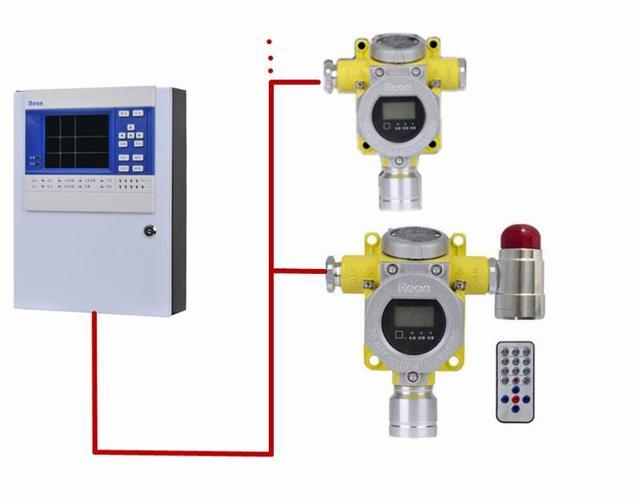可燃气体报警器改如何安装?