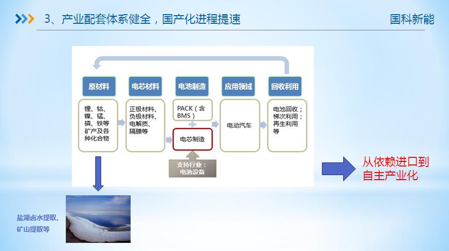 方建华:看过来,这才是现阶段我国动力电池业与日韩的差距