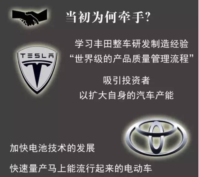 丰田和特斯拉决裂的始末