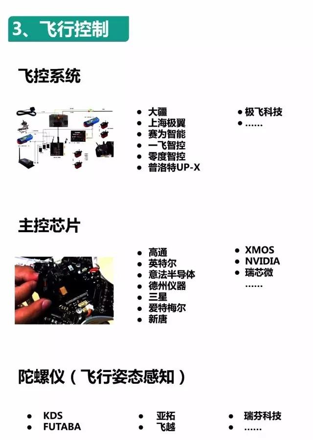 一览无人机供应链 看13大主控芯片厂都有谁