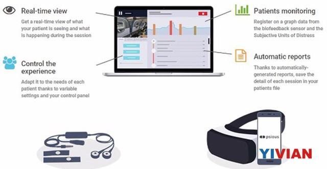 未来新趋势 盘点15家VR医疗保健创企