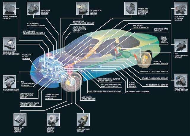 车用传感器的保养与维修