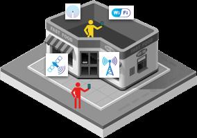 围绕传感器场景感知技术,云加科技助力新零售数字化转型