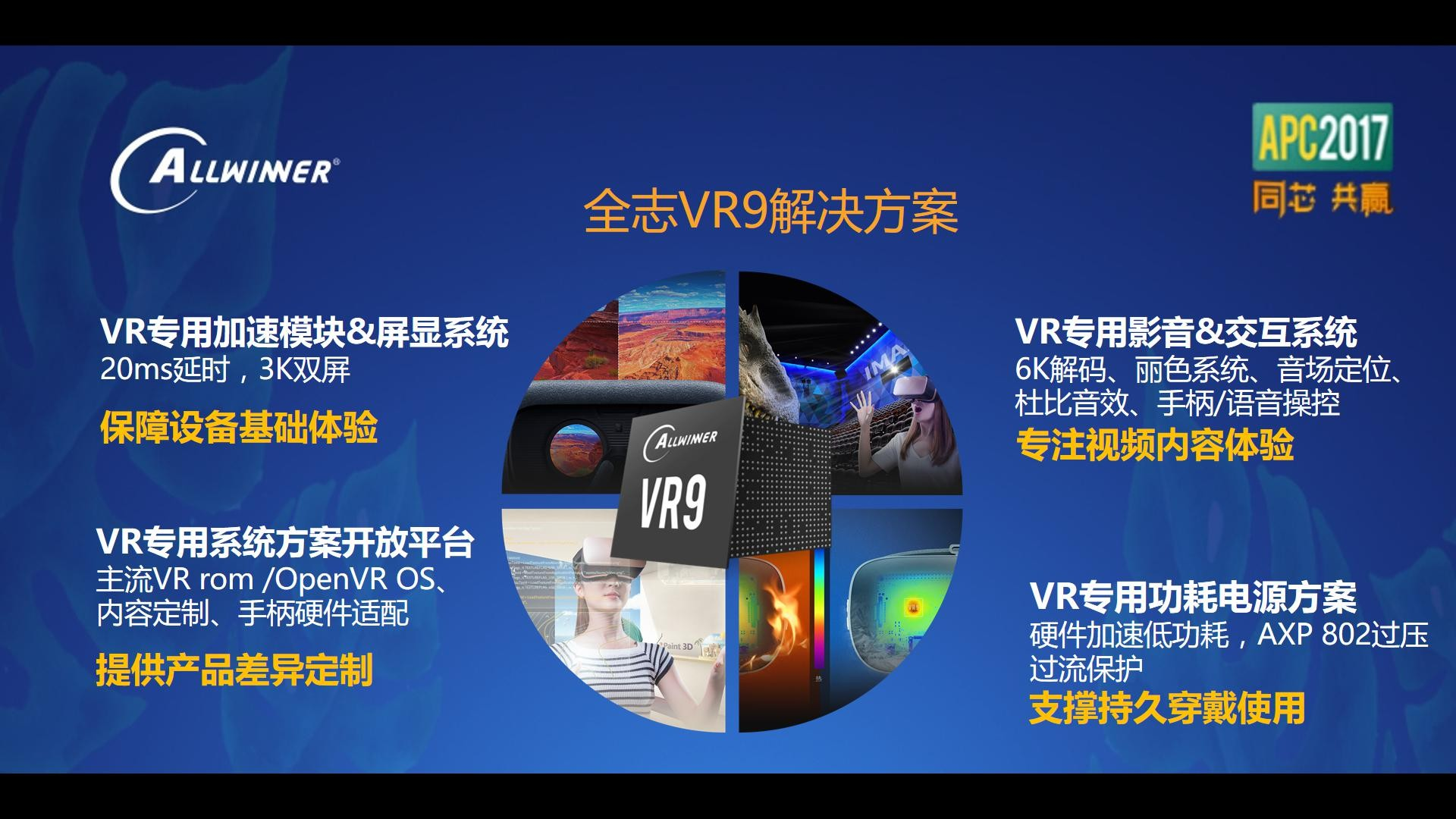 """新一代VR9虚拟现实专用芯片全球首发 全志带你领略""""眼见为虚""""的美妙"""