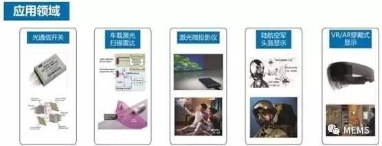 常州创微发布MEMS二维扫描微振镜产品