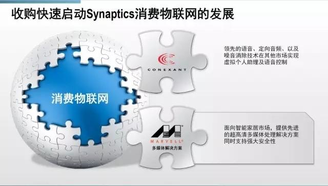 勇闯消费物联网市场 Synaptics宣布两宗收购