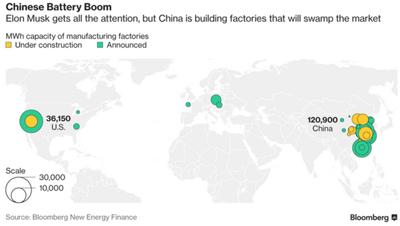 细看中国政府为动力电池发展做了哪些努力?