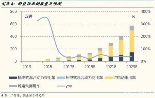 动力锂电池回收行业深度研究报告