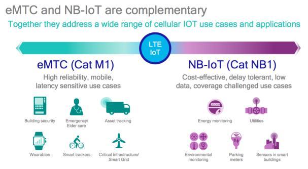 Qualcomm高管Peter Carson:千兆LTE技术日趋成熟 加速5G时代来临