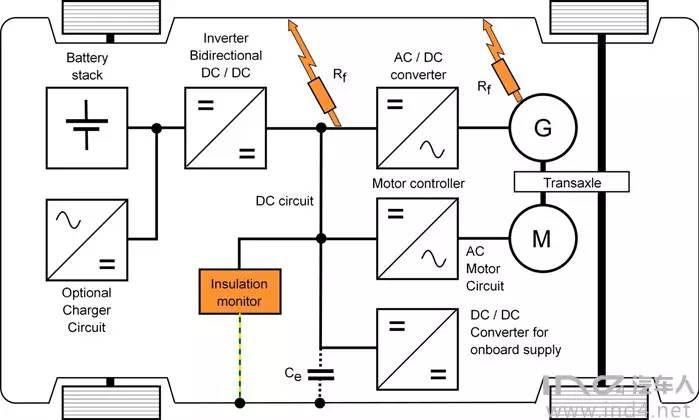 电池管理系统的绝缘检测功能探讨