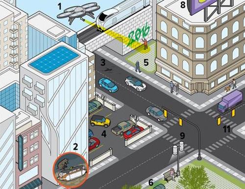 新西兰各城市正积极推进智能传感器应用