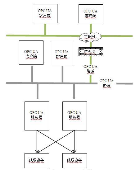 面向智能制造的数控系统