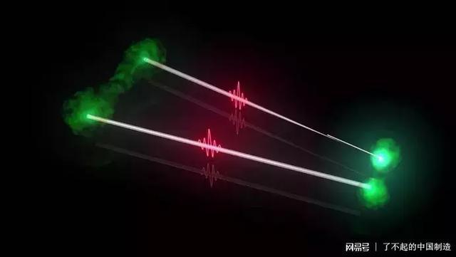 频传捷报 中国量子通信产业版图逐渐延伸