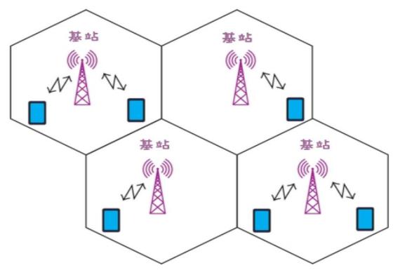 光调制信号设计电路图