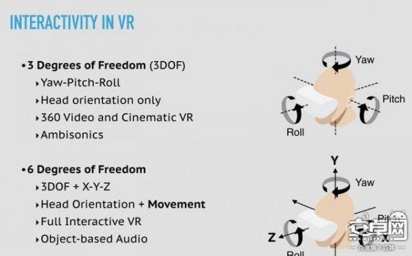 今年三大趋势 解读VR音频的未来
