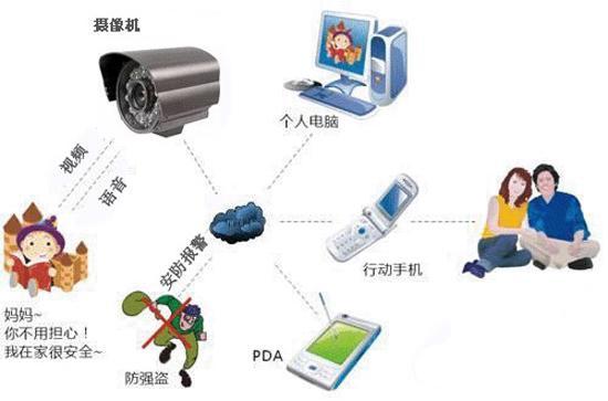 华为林克章:拿什么拯救安防监控的网络安全?