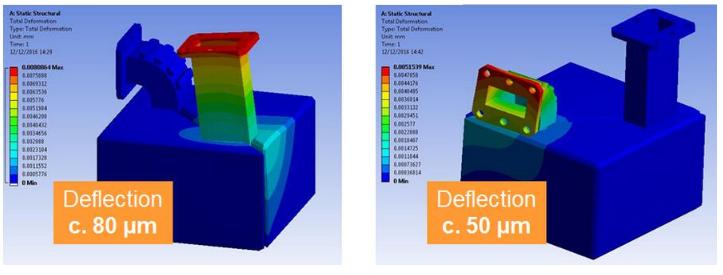 金属3D打印零件机械加工中的挑战和解决方案