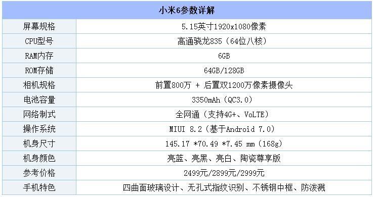 手机大混战 荣耀9/小米6/一加5/华为畅享7/坚果pro/荣耀8青春版等横比图片
