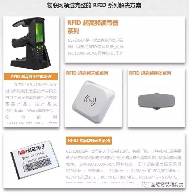 """风头不让无人零售 RFID""""涉市""""企业盘点"""