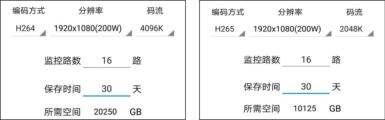 安防监控升级H.265摄像机:提高哪些检测办法?