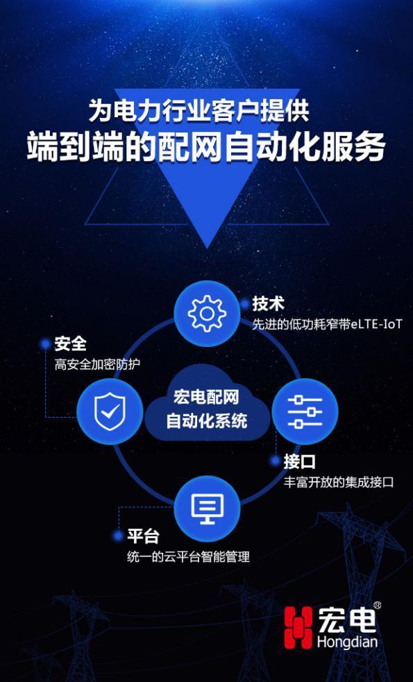 电力物联网时代:配网自动化系统构建坚强智能电网