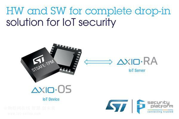 ST与Security Platform合作开发安全、可信、易用的物联网设备