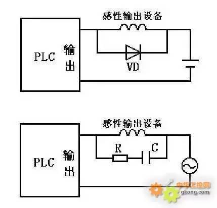 初学者必看,PLC与这7种设备的连接方式!
