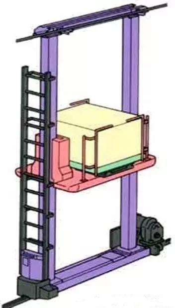 自动化立体仓库中的自动化系统解析