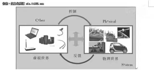 深度解读新形势下中国制造业面临的挑战