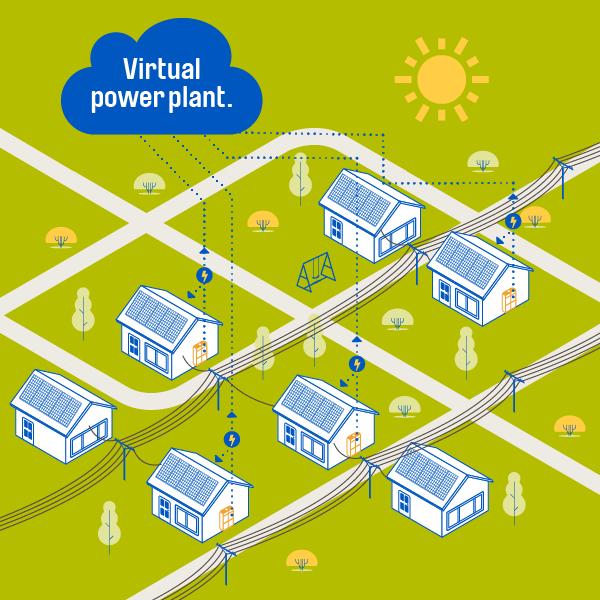 2023年全球虚拟电厂市场将超80亿元