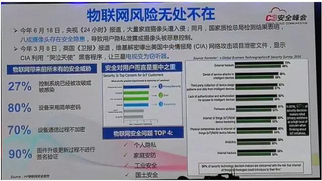 """中国移动张滨:物联网安全防护应""""点面、内外""""结合"""